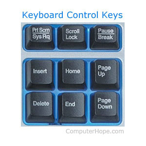 Клавиши управления с клавиатуры