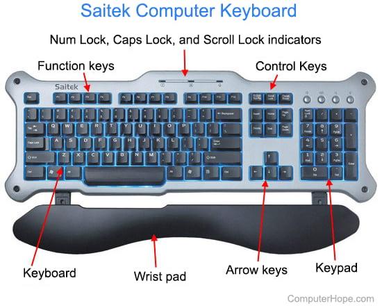 Обзор компьютерной клавиатуры