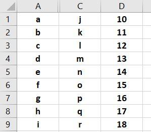 Скрытый столбец B в электронной таблице Excel